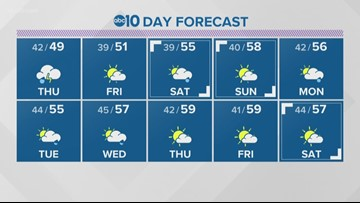 Local evening weather: January 15, 2020