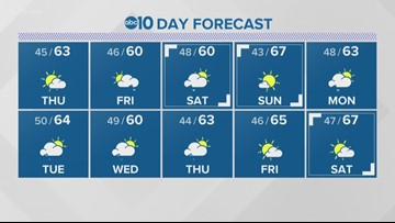 Local 11 p.m. Weather: March 20, 2019