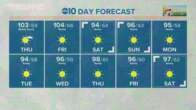 Thursday forecast: July 29, 2021