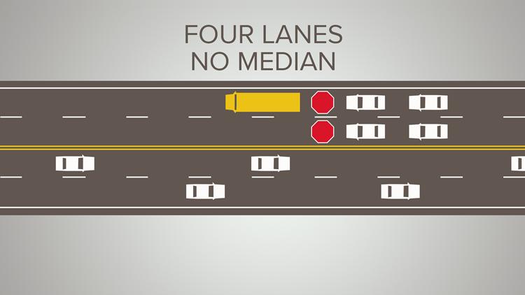 Four lanes no median