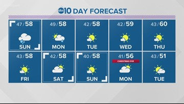 Weather: Dec. 15, 2018