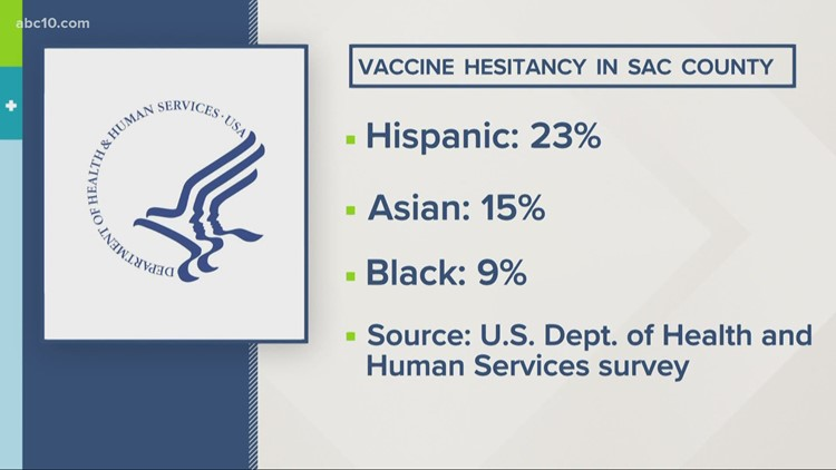 What 'vaccine hesitancy' means and why communities of color are most affected by it