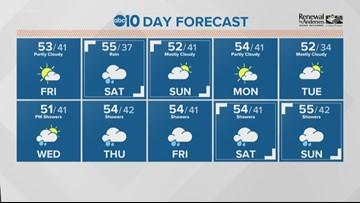 Local morning forecast: Friday, Jan. 10, 2020