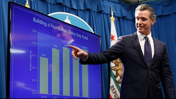 Gov. Newsom's budget warns of possible PG&E takeover