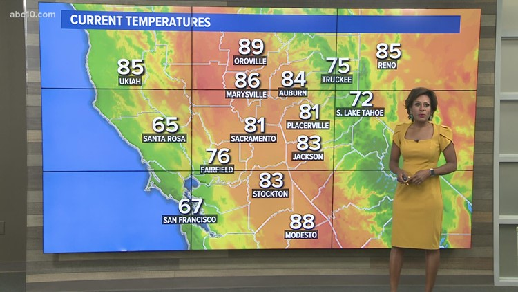 Cooler temps, gusty winds and chances of rain this weekend