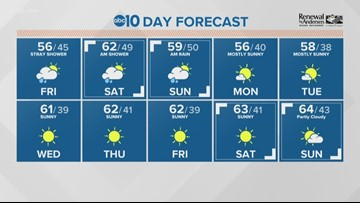 Local a.m. weather: Jan. 18, 2019