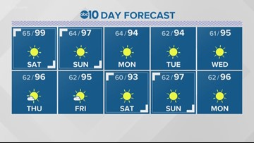 Local 11 p.m. weather: July 12, 2019