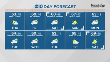 Local a.m. weather: March 21, 2019