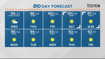 Local morning weather: July 10, 2019