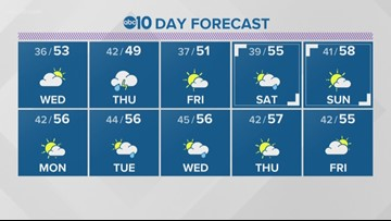 Local evening weather: January 14, 2020