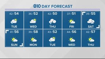 Local overnight weather: Jan. 13, 2020