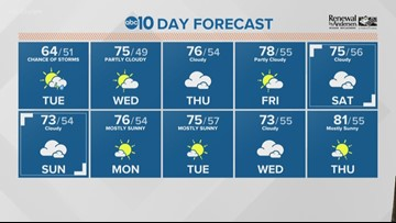 Local morning forecast: May 21, 2019