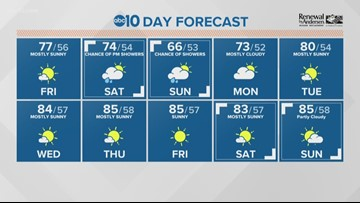 Local morning forecast: May 24, 2019