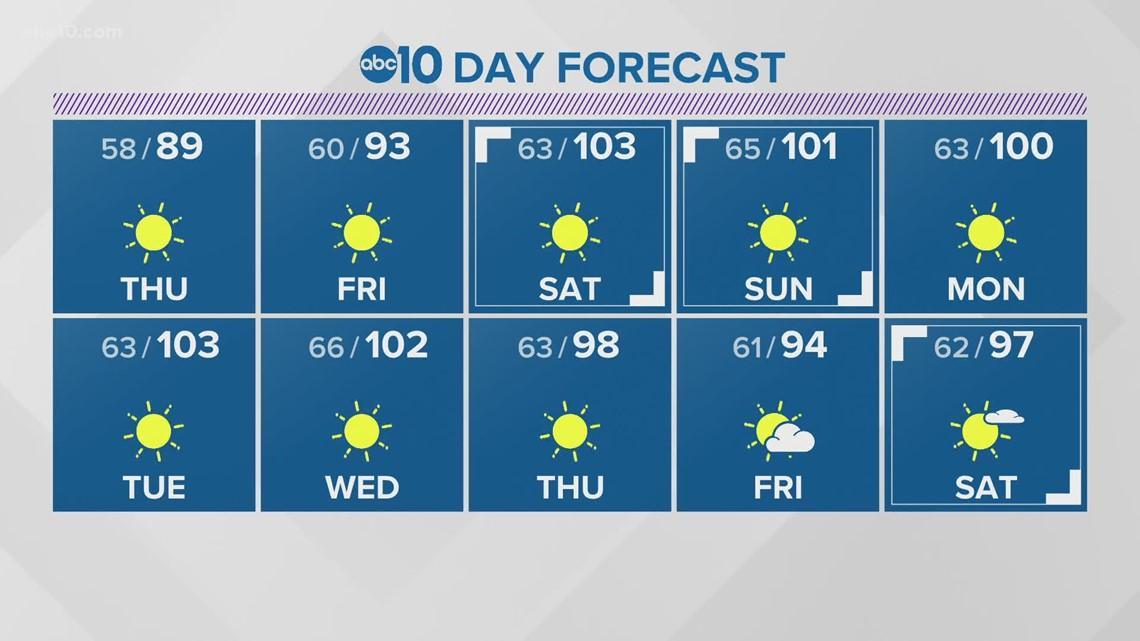 Enjoy the seasonal temps before extreme heat returns this weekend