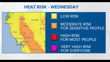 Moderate heat risk in Sacramento and San Joaquin Valleys: What this means for your body