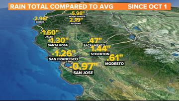 A recap of California's water year so far