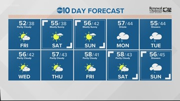 Local 6 a.m. Weather: January 17, 2020