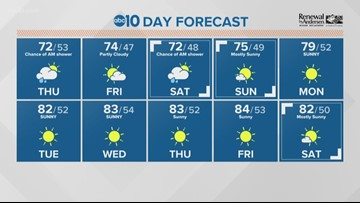 Local 11 am weather: October 17, 2019