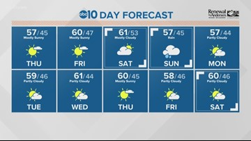 Local 6 a.m. Weather: Jan. 23, 2020