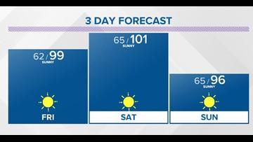 Dangerous heat returns for the weekend
