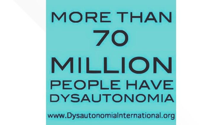 70 Million worldwide with dysautonomia